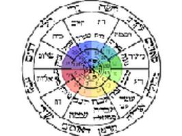 View Jewish Gematria's profile