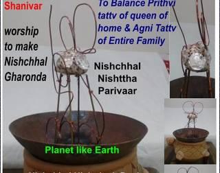 Nishttha IPDevi