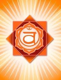2nd Chakra (Navel/Spleen):  ORANGE