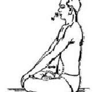 Kapalbhati Pranayam: