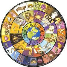 Nakshtras in Astrology