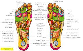 Feet tells you your health