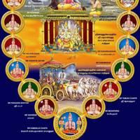 Manickam Gnanashekaran